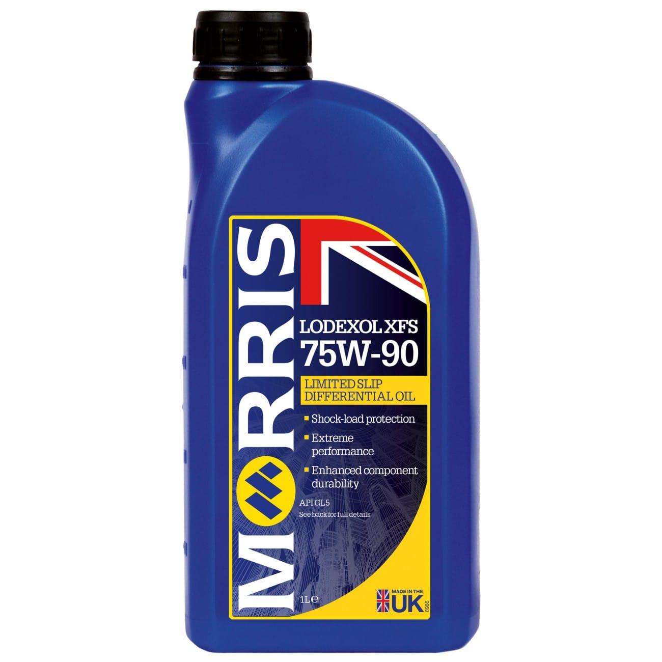Gear & Transmission Oils Automotive - Morris Lubricants